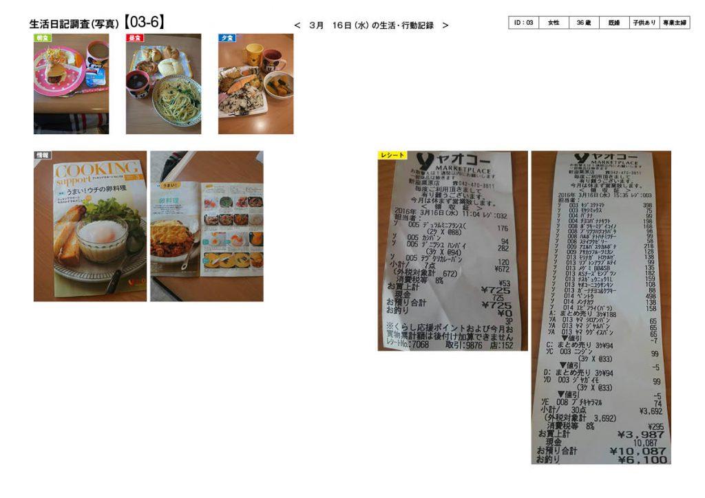 食のトレンドレポート「2017年の生活者の食ニーズ」食卓やレシート等の写真(モニターA)