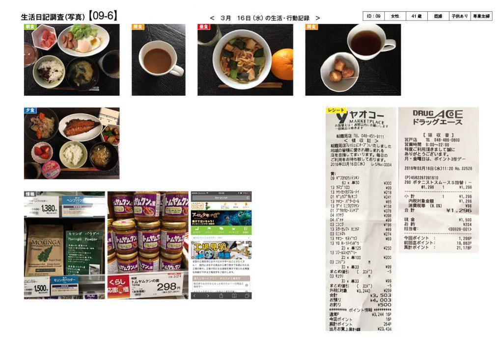 食のトレンドレポート「2017年の生活者の食ニーズ」食卓やレシート等の写真(モニターB)